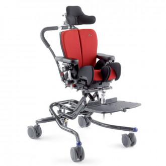 Кресла с разведением ног